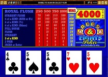 do you know the rules of betfair video poker