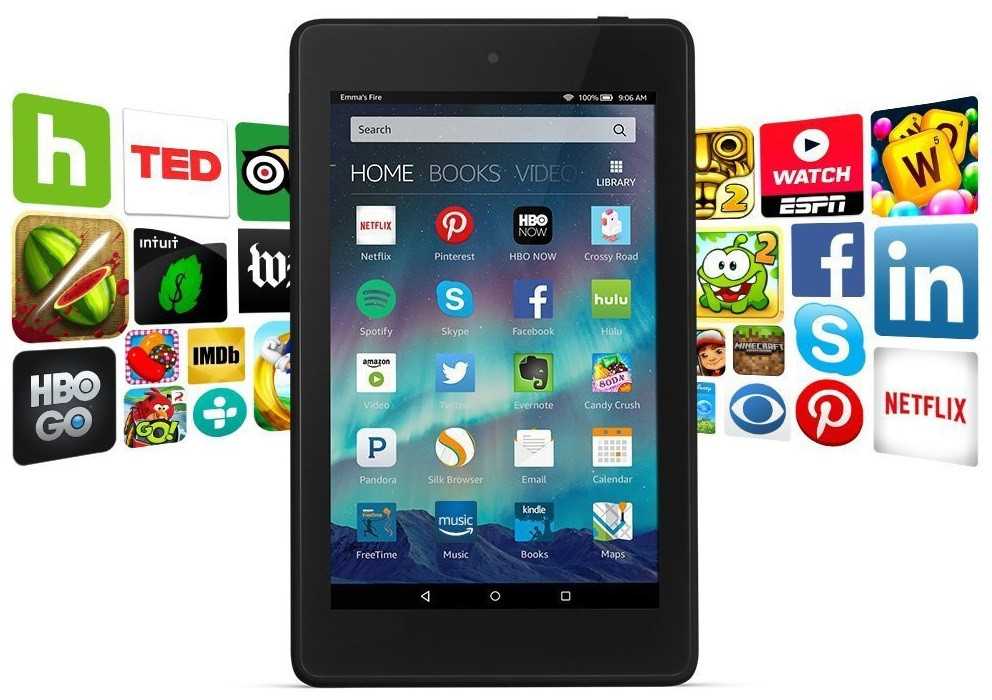 Do you know what is the Kindle Fire application about?