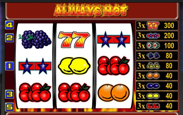 Fruit slots are so renowned because of their features!