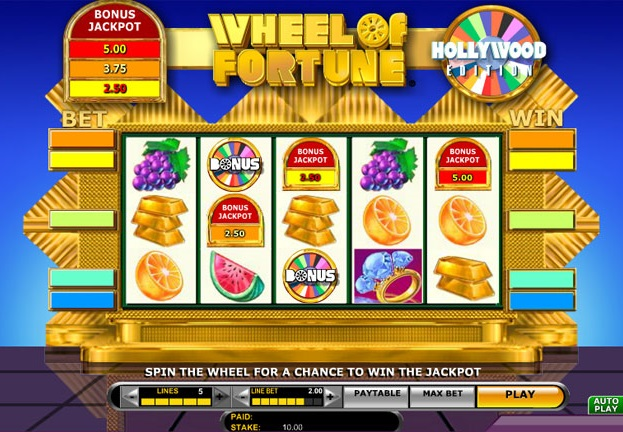 can you predict your losses at wheel of fortune slots machine