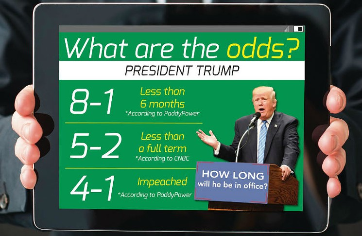 What are the odds for president Trump's impeachment