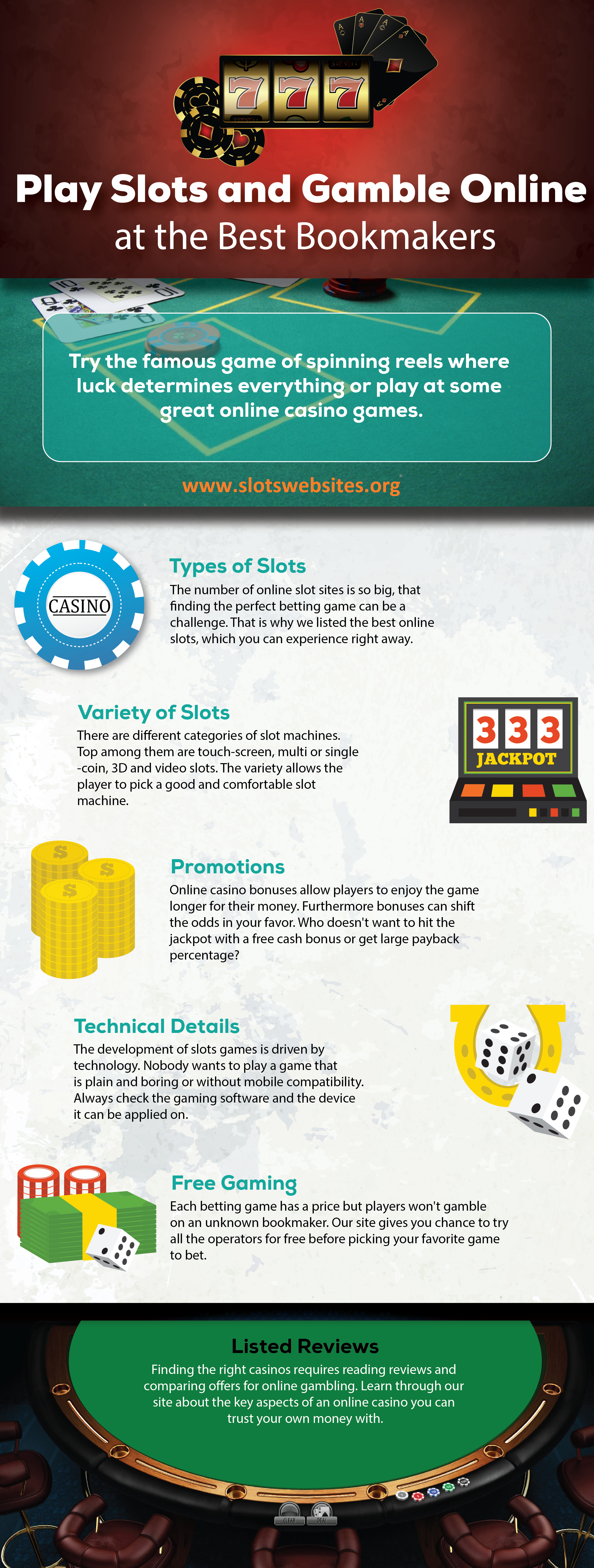 betting infographic